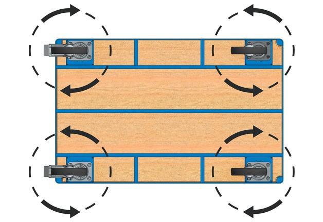 Grafik 4 Lenkrollen